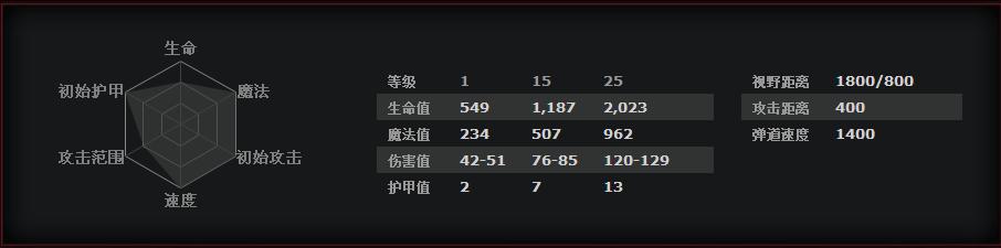 大奖娱乐888 2
